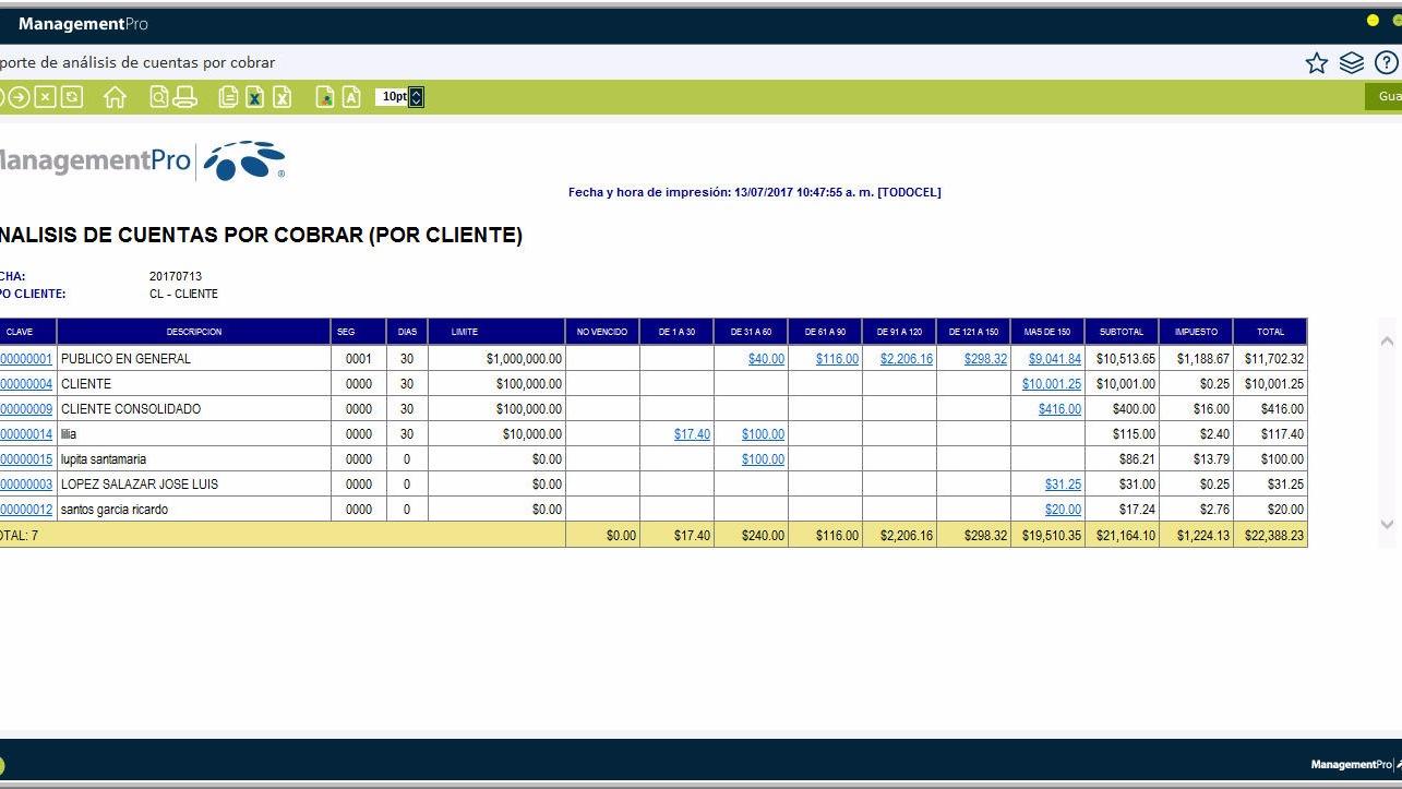 4 horas de capacitacion en modulo de finanzas