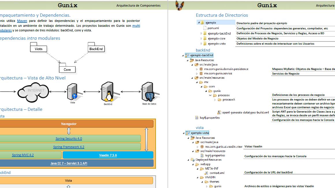 Fábrica de Software: Implementación de Sistemas de Información en Internet, Nube o Web