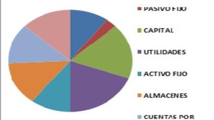 Analisis Financiero con mi sistema (IMAGEN-NUMERICO)