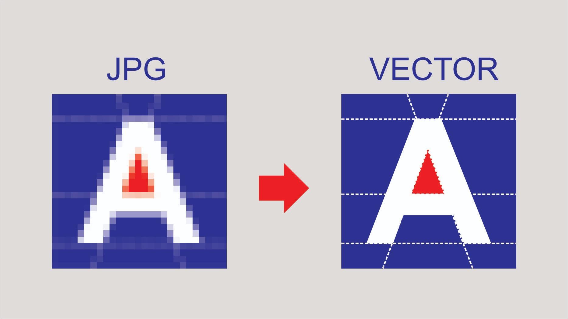 Diseño Gráfico ( Vectorización de Imágenes )