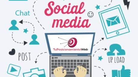 Diseño y creación de contenido para Redes Sociales